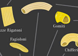 Pasta Chart Pasta Shapes Chart Different Types Of Pasta Mapped