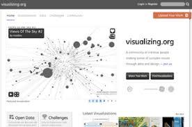Open Data Tools Visualization