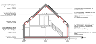 passive house design plans uk. all about passive house design plans uk y