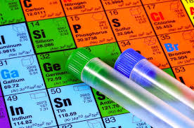 What Is on the Periodic Table? | Wonderopolis