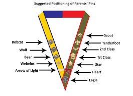 Arrow Of Light Parent Pin Pin On Boyscouts