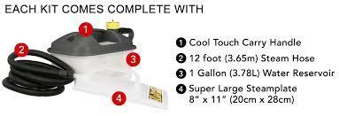 Buy Online- Home Wallpaper Steamer ...