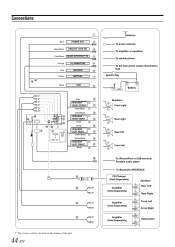 2005 hyundai sonata electrical schematic wiring diagram for car 2005 kia sedona fuse box diagram on 2005 hyundai sonata electrical schematic