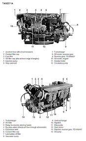 TAMD71A Volvo Penta | Volvo Penta ®