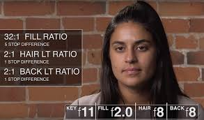 Your Guide To Contrast Ratios For Cinematography