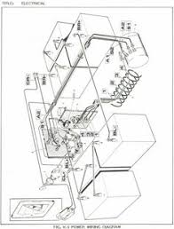 1985 ez go wiring diagram wiring diagram for you • ezgo marathon 1991 wiring diagram simple wiring schema rh 35 aspire atlantis de 1985 ez go golf cart wiring diagram 1985 ez go golf cart