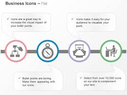 Business Process Flow Chart Time Management Meeting Office