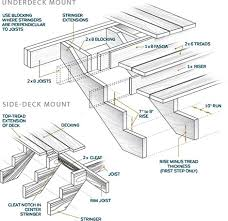 stairs design how to build stairs staircases building stairs