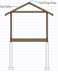 Designing With Roof Rafter Span Tables