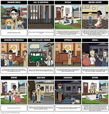 to kill a mockingbird hero s journey storyboard to kill a mockingbird hero s journey