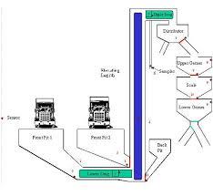 otis elevator wiring diagram related keywords otis elevator how otis elevator brakes work controller wiring diagram case