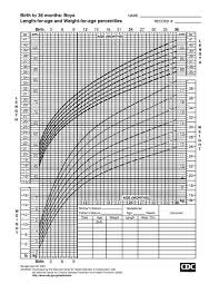 cdc bmi growth chart cdc bmi growth charts