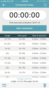 Tracking Contractions Chart Timing Contractions Babycenter