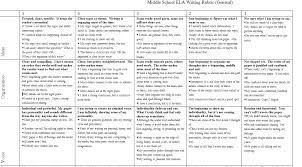 evolution vs creationism argumentative essay rubric thesis  creationism vs evolution essays 1663 words bartleby