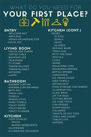 What do You Actually Need for Your First Apartment? | Apartment checklist,  Apartments and Apartment ideas