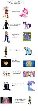 Kingdom Hearts Character Chart If The My Little Pony Characters Where Kingdom Hearts