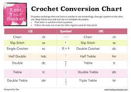 Free Printable Crochet Conversion Chart