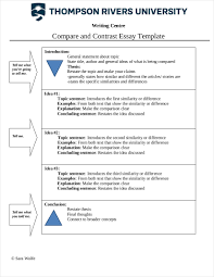 Comparative Essay Thesis 9 Comparative Essay Samples Free Pdf Format Download