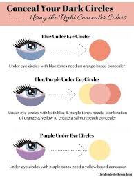 Makeup Color Corrector Chart 22 Makeup Tricks Every Beginner Should Know Beauty Related