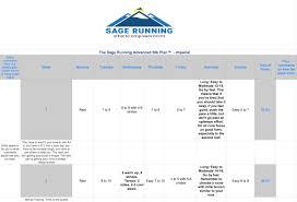Training Plans Sage Running