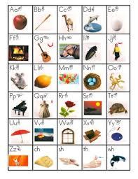 Treasures Sound Chart With Asl Kindergarten