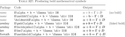bold math overview