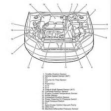 similiar mitsubishi endeavor engine diagram keywords mitsubishi endeavor furthermore mitsubishi 3 0 engine diagram as well