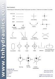 hydraulic symbols   hydraulic valve design and manufacturethere are various organisations devoted to producing standards in the fields of fluid power