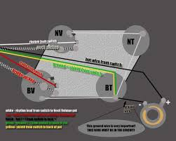 rs guitarworks les paul wiring kit rs image wiring idiot looking to install an rs kit my les paul forum on rs guitarworks les paul