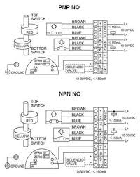 limit switch wiring diagram wiring diagram and hernes limit switches solsylva cnc plans omron limit switch wiring diagram