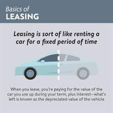 Lease Vs Buying Car Leasing Vs Buying A New Car First Florida Credit Union