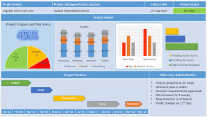 Powerpoint Template Free Download 2015 Project Management Dashboard Powerpoint Dashboard Template