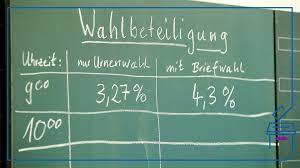 Bis 16.00 uhr gingen 41,0 prozent der wahlberechtigten an die urnen. Sachsen Anhalt Warum Die Beteiligung Bei Landtagswahlen So Stark Schwankt Mdr De