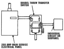 standby generator safety ozarks electric cooperative Double Throw Transfer Switch Wiring Diagram double throw switch controlling individual circuits or subpanel Double Pole Double Throw Schematic
