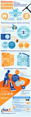 Housekeeping Company Names 250 Good Ideas For Cleaning Company Names Brandongaille Com
