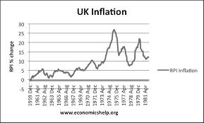 economics essays how bad was the s economy how bad was the 1970s economy