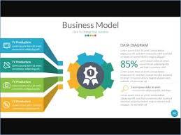 How To Present A Business Plan Powerpoint Barca Fontanacountryinn Com