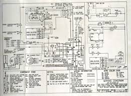 electrical wiring diagram explained refrence ruud electric furnace Basic Electrical Wiring Diagrams electrical wiring diagram explained refrence ruud electric furnace wiring diagram new payne electric furnace