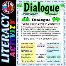 Dialogue Anchor Chart The Rules Of Dialogue Writing Activity And Anchor Chart Tpt