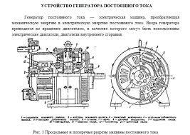 Основные элементы конструкции генератора постоянного тока  Основные элементы конструкции генератора постоянного тока параллельного возбуждения