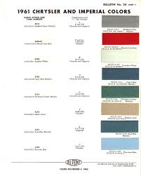 Ys Paint Color Chart 1961 Chrysler Imperial Paint Chip Chart And Codes