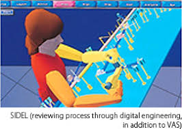 sumitomo wiring systems manufacturing sumitomo wiring systems sidel reviewing process through digital engineering in addition to vas