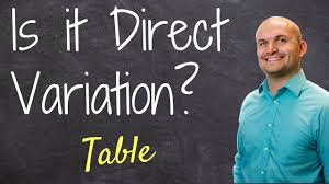 Direct Variation Chart How To Determine If A Table Represents Direct Variation