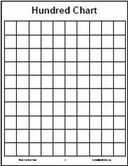 Empty Hundreds Chart Printable Www Bedowntowndaytona Com