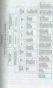 Государственные и международные стандарты и системы качества  151 gif