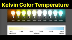 Color Temperature Chart For Headlights Kelvin Color Temperature Scale Explained