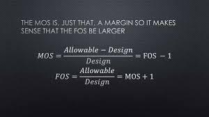 Factor Of Safety In Machine Design Margin Of Safety Vs Factor Of Safety