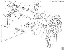 also 2000 chevy lumina engine diagram further 1999 chevy suburban box diagram 96 chevy 1500 further heater hose diagram for 1999 chevy also 2000 chevy lumina engine diagram further 1999 chevy suburban