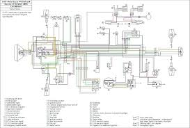yamaha viking wiring diagram wiring diagram technic 2007 yamaha grizzly 700 wiring diagram wiring diagram weekyamaha grizzly 700 wiring diagram on power wheels