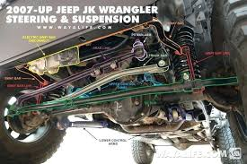 yj jeep wiring stering diagram brandforesight co 1989 jeep wrangler yj wiring diagram radio for cherokee horn fuse
